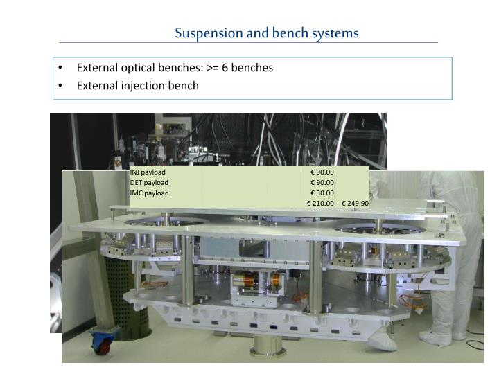 Suspension and bench systems