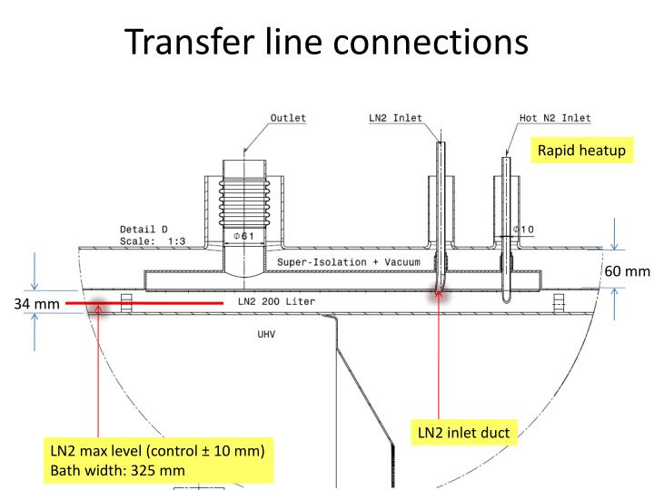Transfer line connections