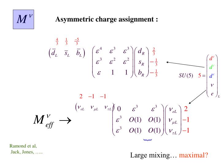 Asymmetric charge assignment :