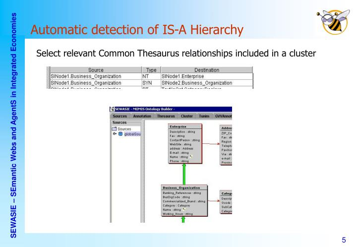 Automatic detection of IS-A Hierarchy