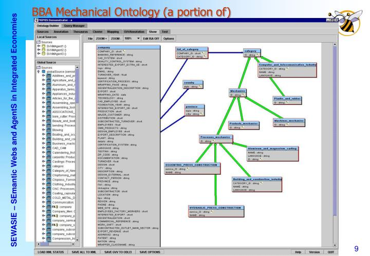 BBA Mechanical Ontology (a portion of)