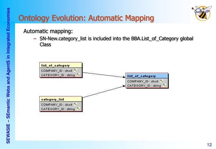 Ontology Evolution: Automatic Mapping