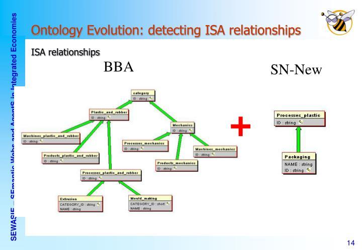 Ontology Evolution: detecting ISA relationships