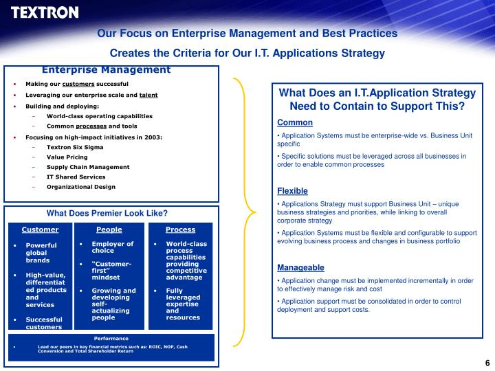 Our Focus on Enterprise Management and Best Practices