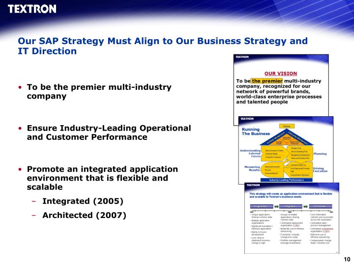 Our SAP Strategy Must Align to Our Business Strategy and IT Direction