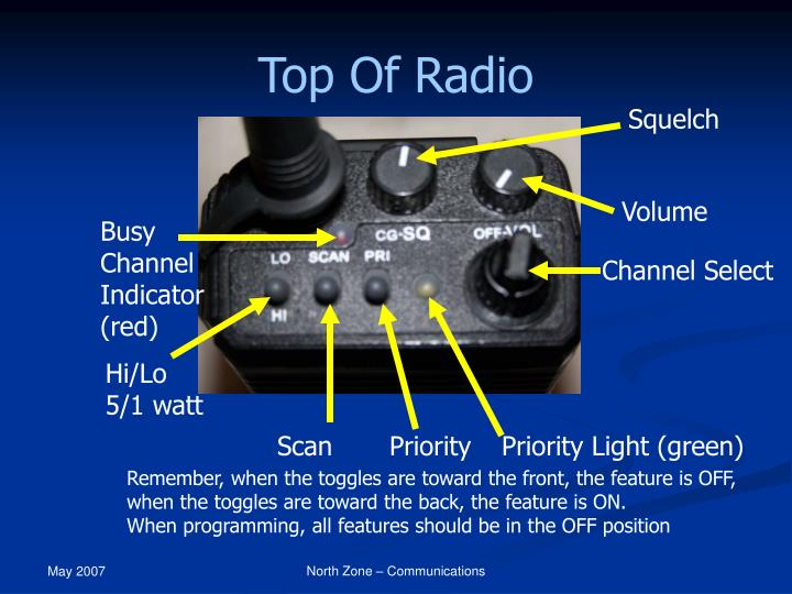 Top Of Radio