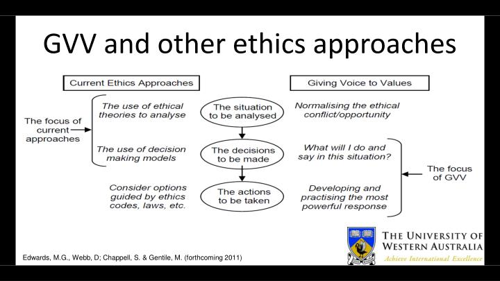 GVV and other ethics approaches