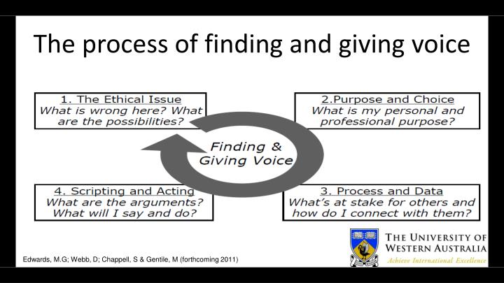 The process of finding and giving voice