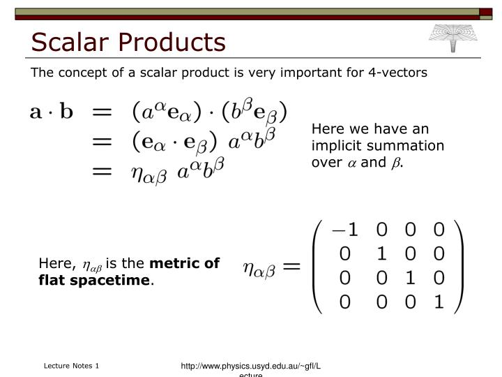 Scalar Products