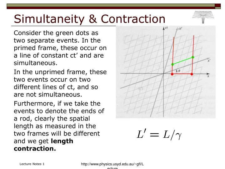 Simultaneity & Contraction