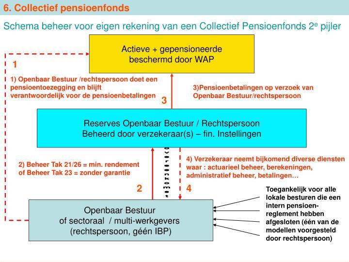 6. Collectief pensioenfonds