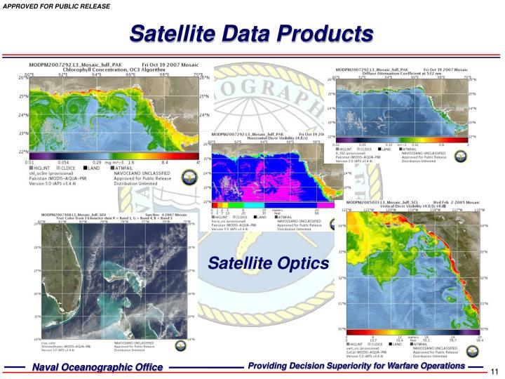 Satellite Data Products