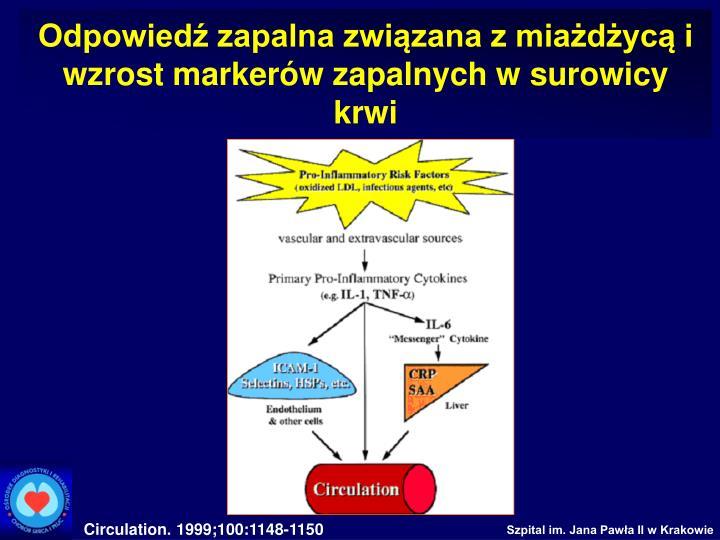 Odpowiedź zapalna związana z miażdżycą i wzrost markerów zapalnych w surowicy krwi