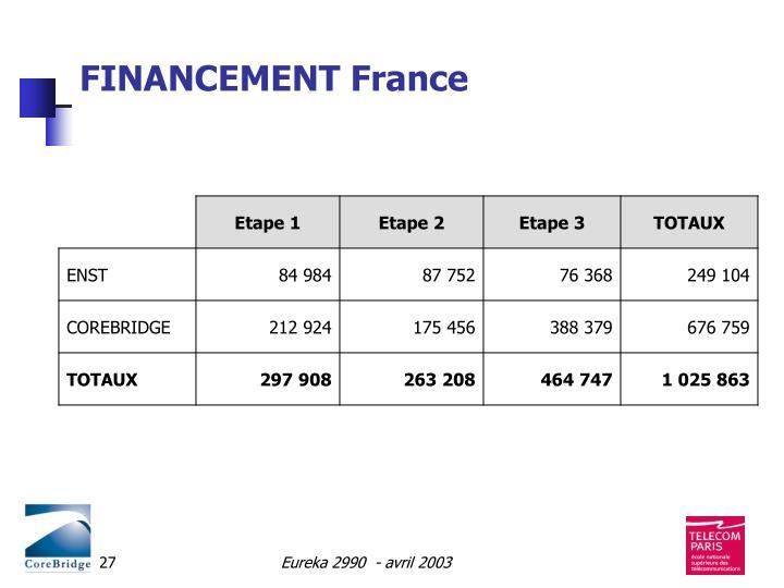 FINANCEMENT France