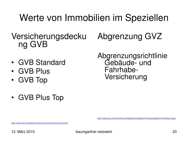 Versicherungsdeckung GVB