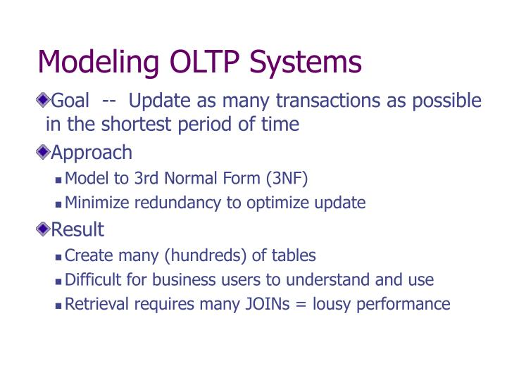 Modeling OLTP Systems