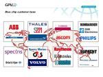 blue chip customer base