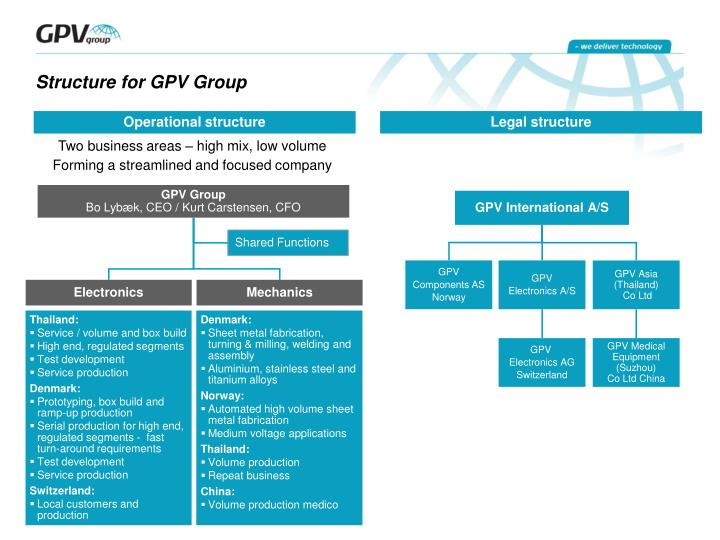Structure for GPV Group