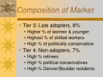 composition of market1