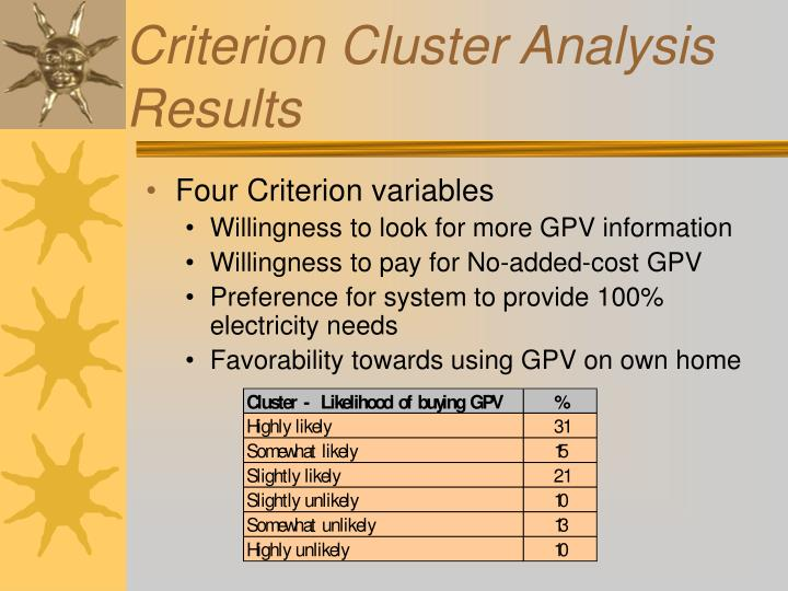 Criterion Cluster Analysis Results
