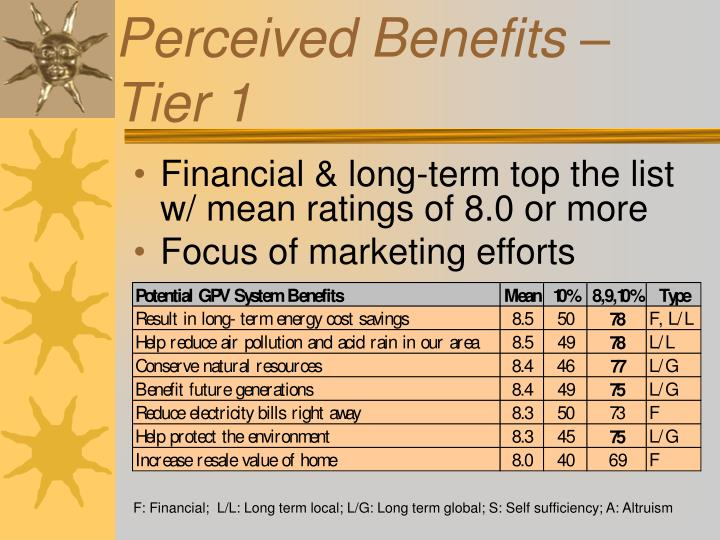 Perceived Benefits – Tier 1