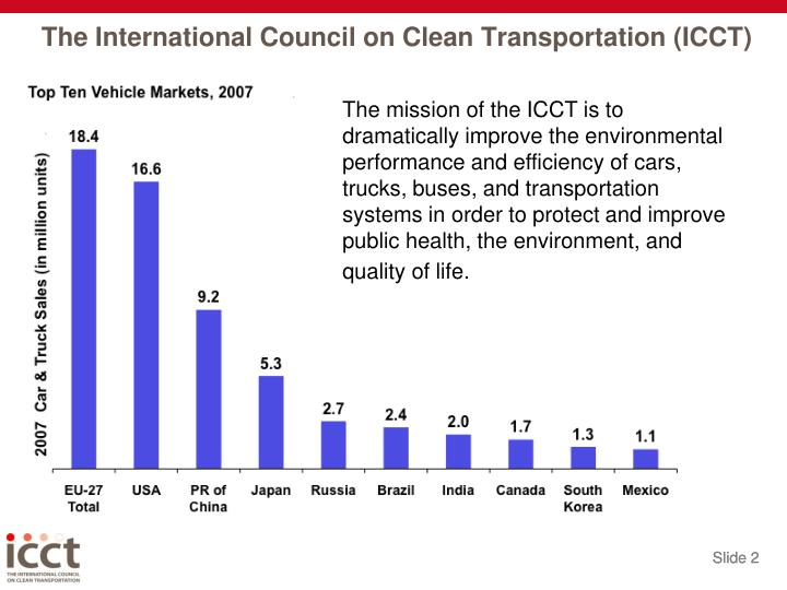 The international council on clean transportation icct