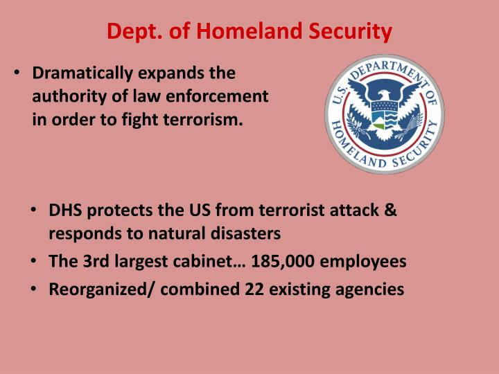 Dramatically expands the authority of law enforcement in order to fight terrorism.