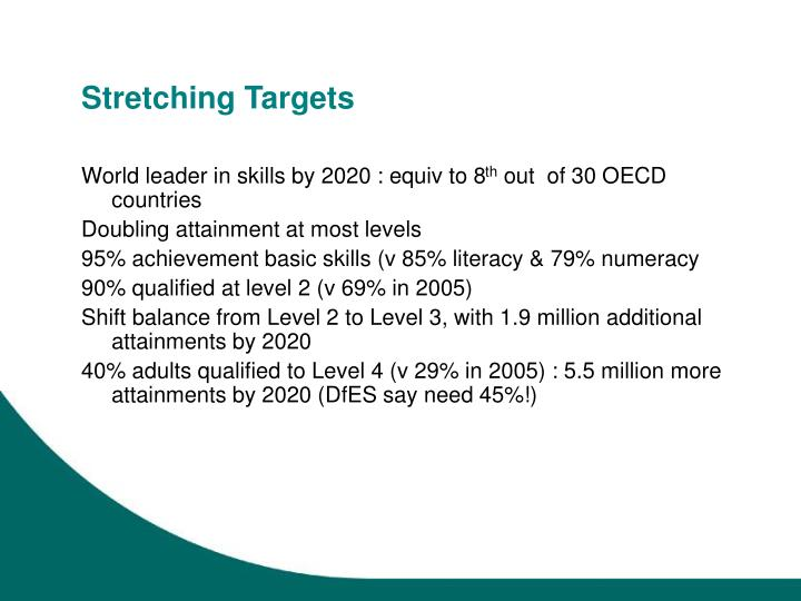 Stretching targets