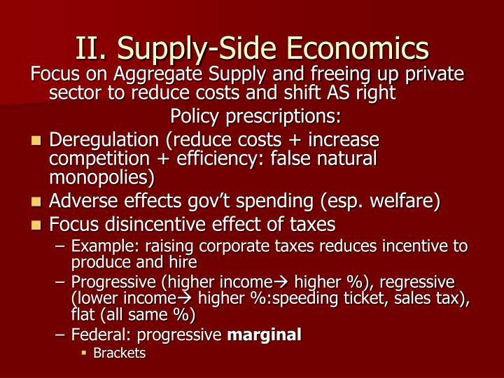 II. Supply-Side Economics
