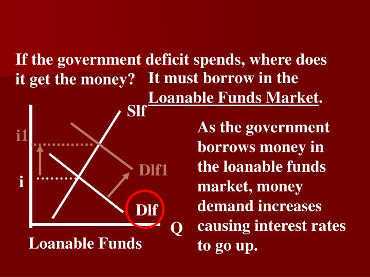 If the government deficit spends, where does