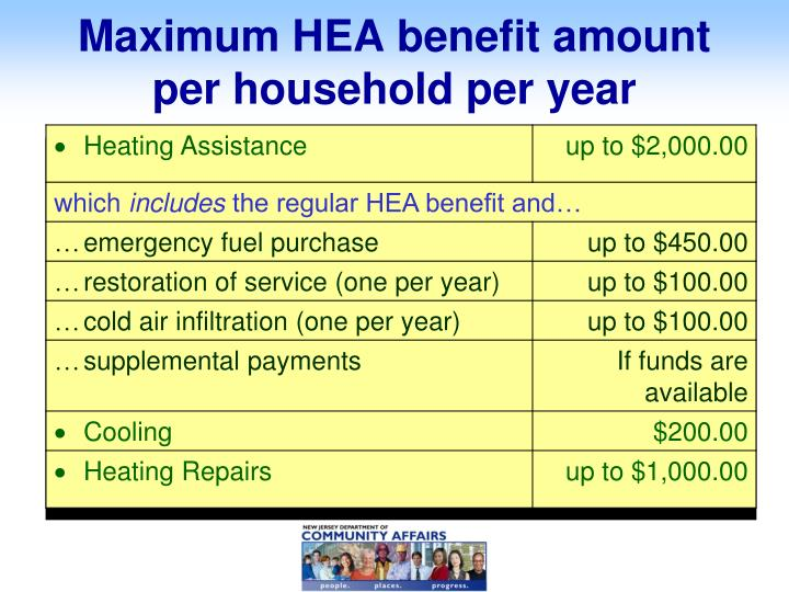 Maximum HEA benefit amount