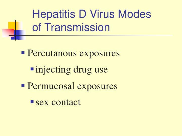 Hepatitis D Virus Modes of Transmission