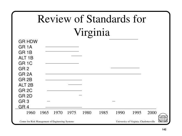 Review of Standards for Virginia