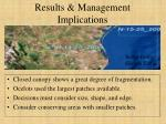 results management implications