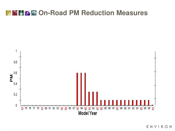 On-Road PM Reduction Measures