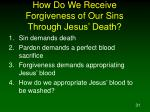 how do we receive forgiveness of our sins through jesus death