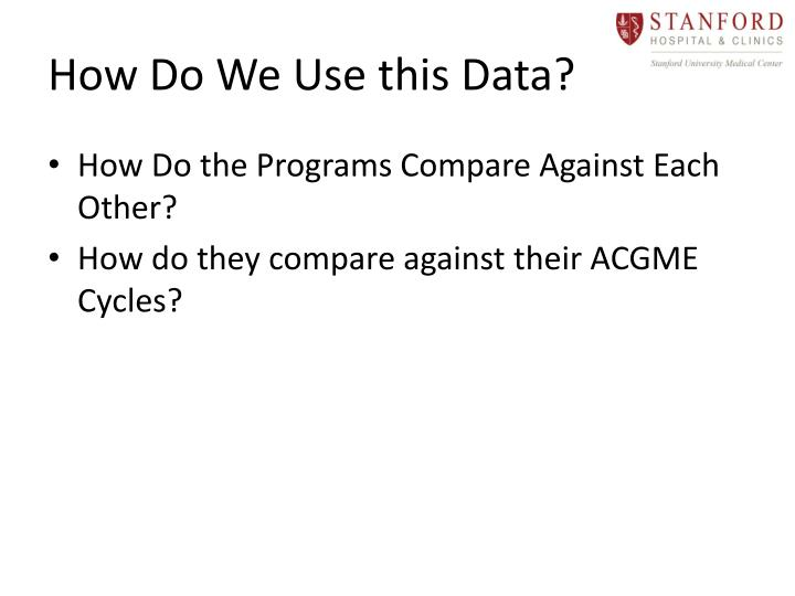 How Do We Use this Data?