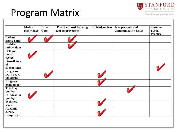 Program Matrix