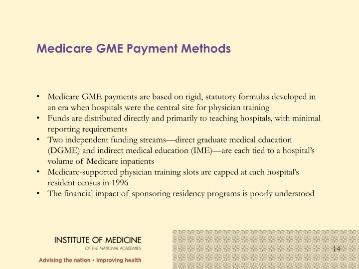 Medicare GME Payment Methods