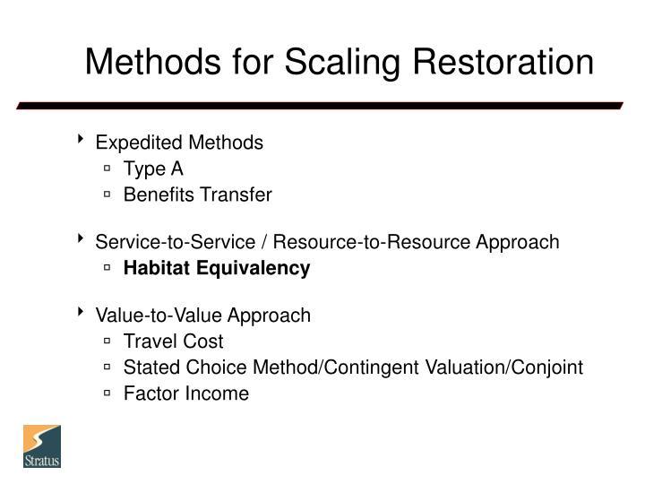 Methods for Scaling Restoration