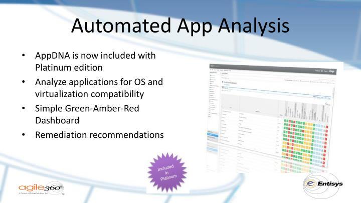 Automated App Analysis