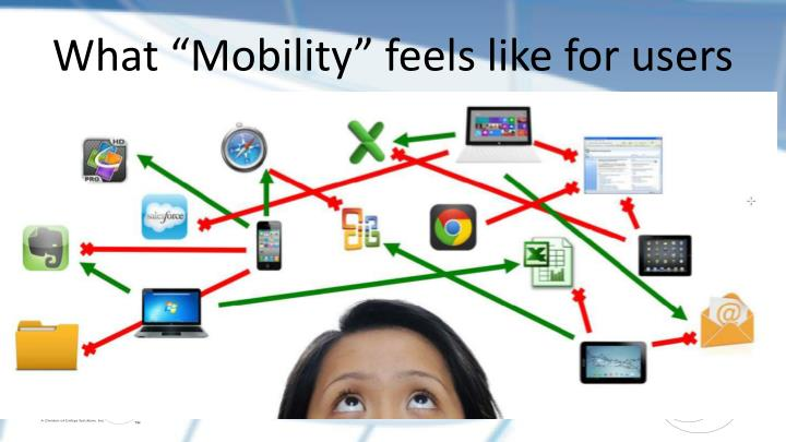 """What """"Mobility"""" feels like for users"""