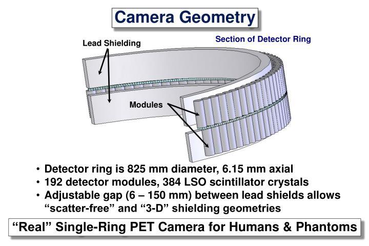 Camera Geometry