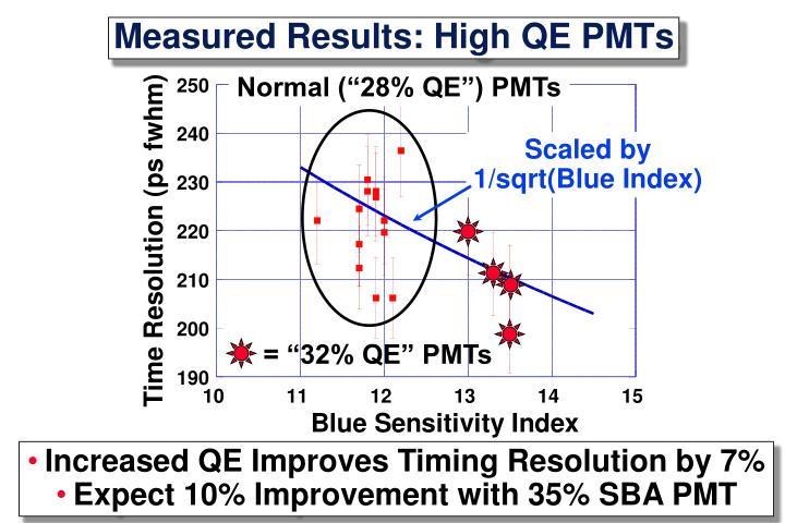 """= """"32% QE"""" PMTs"""