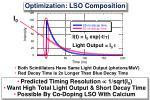 optimization lso composition