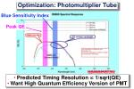optimization photomultiplier tube