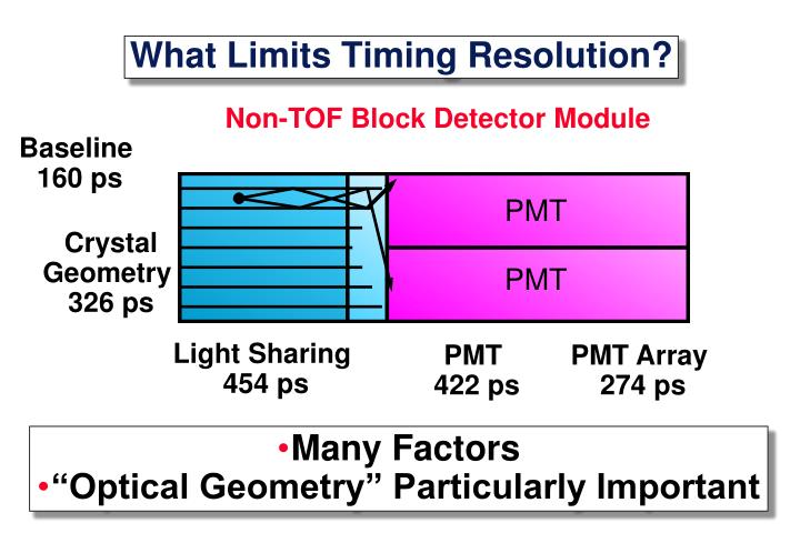 What Limits Timing Resolution?
