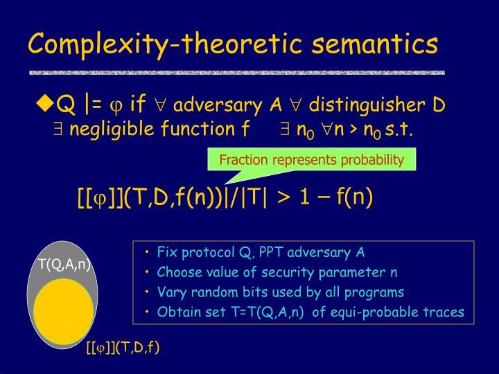 Complexity-theoretic semantics