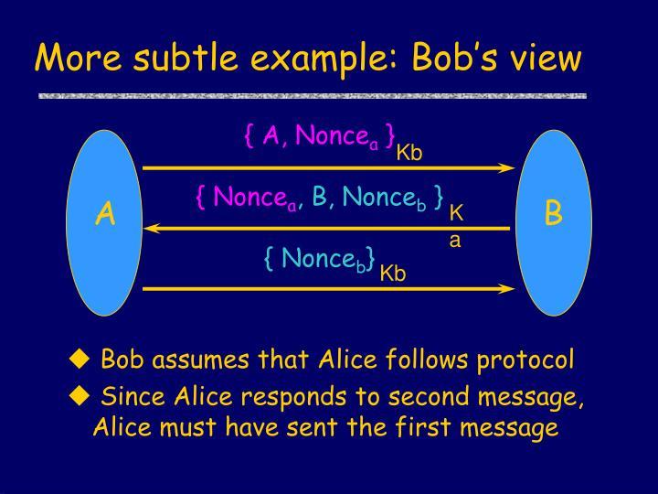 More subtle example: Bob's view