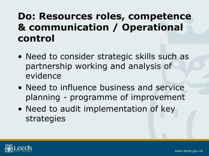 Do: Resources roles, competence & communication / Operational control